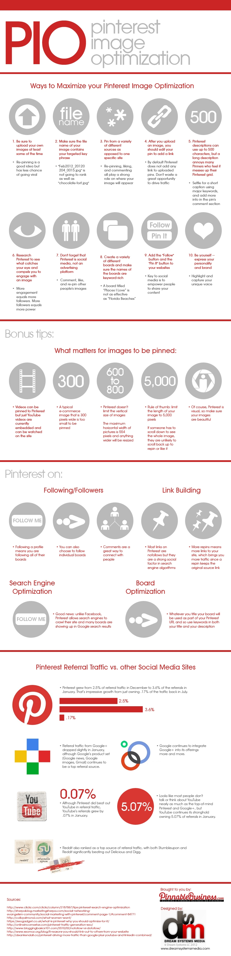 optimize pinterest pins