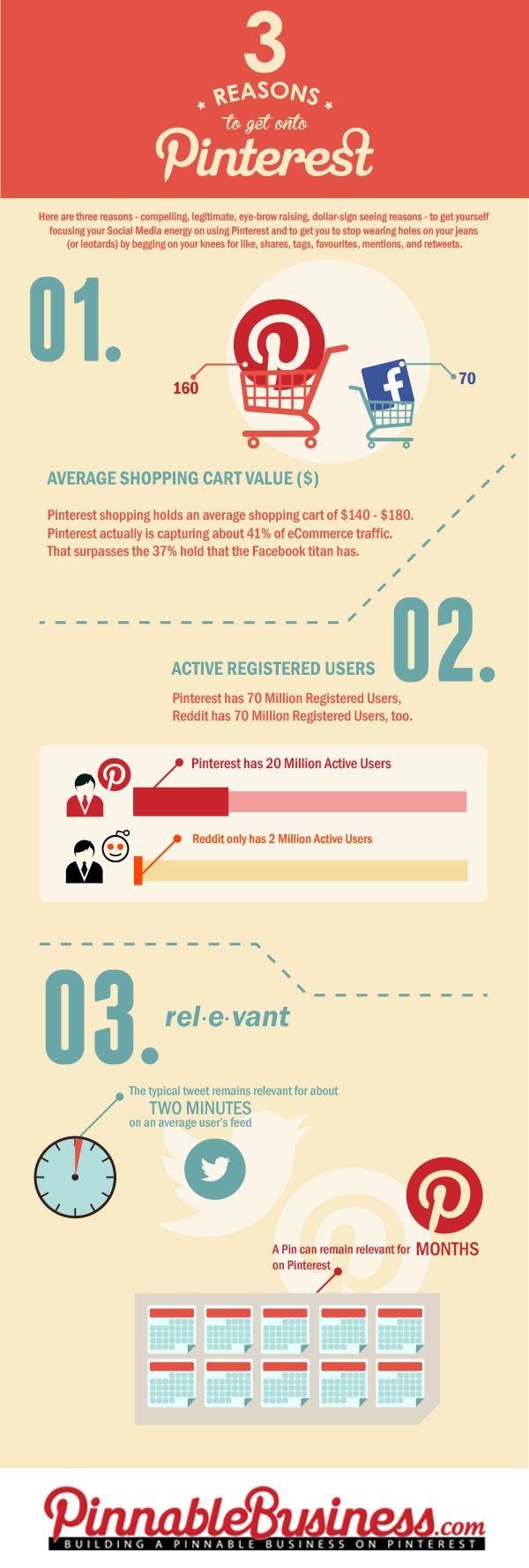 Infographic: 3 Reasons to Get on Pinterest