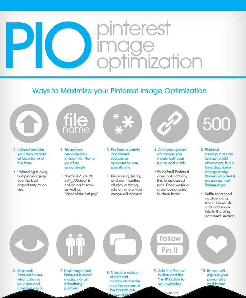 Pinterest Image Optimization (PIO) Infographic Updated