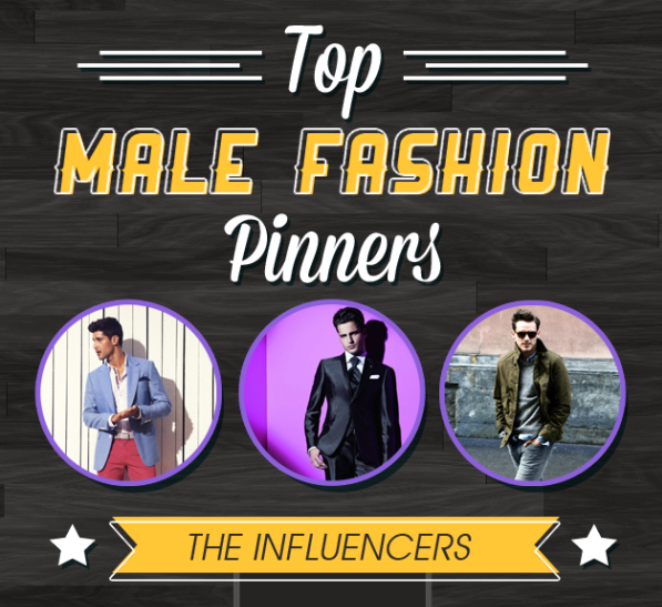 Top Male Fashion Pinners on Pinterest